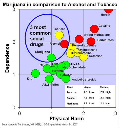 Detox From Caffeine And Nicotine by Obama S Right Marijuana Is Far Safer Than But