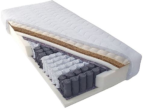 Number Of Coils In Mattress by Mattress