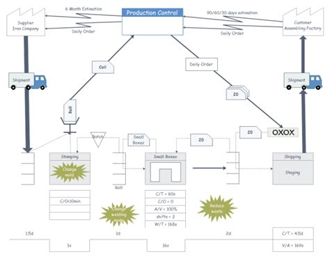 Value Mapping Visio Template value mapping template visio 2010 reviziontek