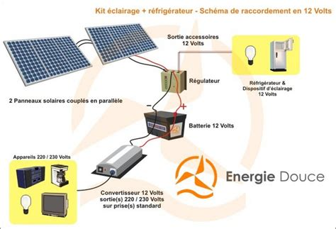 Bien Lumiere Solaire Pour Jardin #7: Energiedouce-schema-installation-kit-eclairage-refrigerateur-panneau-solaire-12-volts-220-volts-avec-convertisseur.jpg