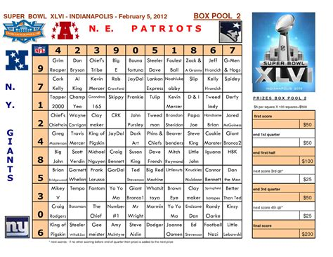 super bowl 2016 pool template search results calendar 2015