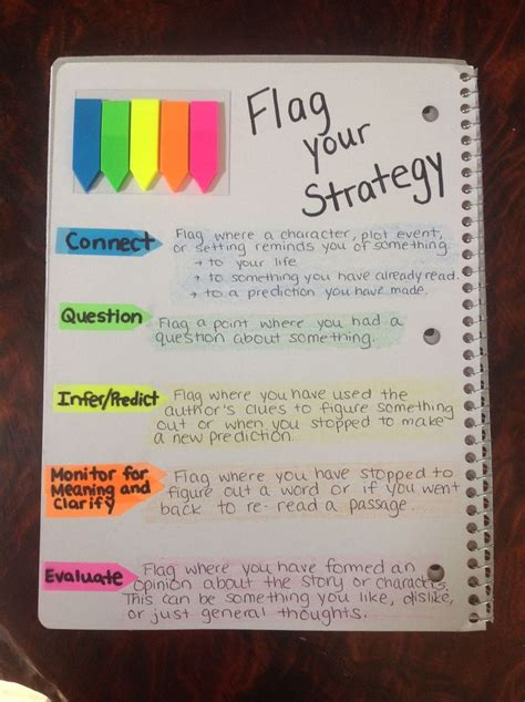 25 best ideas about color coding notes on