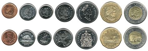 Canadian Dollar Currency Flags Of Countries