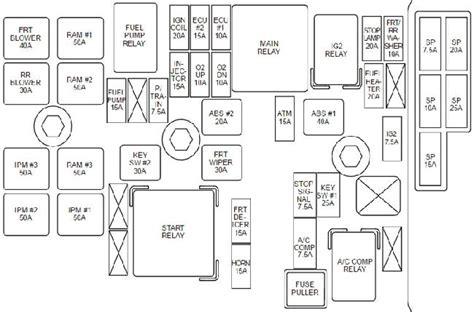 2006 kia sedona fuse box diagram wiring diagrams