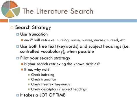 Search Review Writing Search Strategy Literature Review