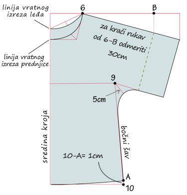 drafting kimono pattern krpice i konci bluza sa kimono rukavima burdastyle and