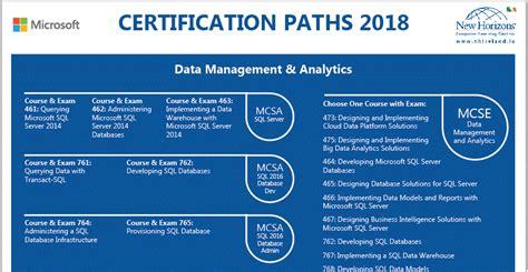 microsoft certification path chart microsoft certification paths 2018 ireland
