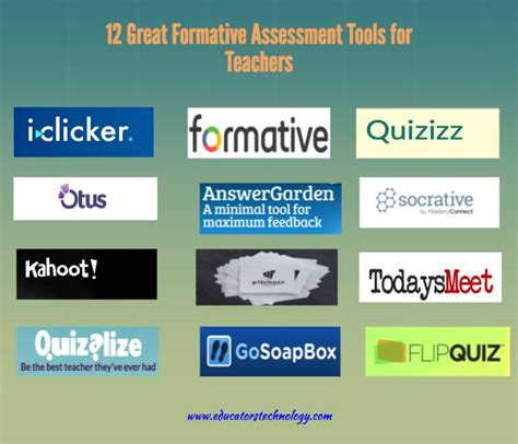 themes educational assessment 1000 ideas about classroom fun on pinterest the kissing