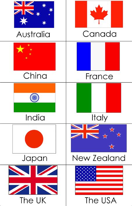 printable flash cards flags of the world countries lesson flashcards