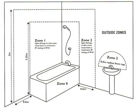 bathroom zone 1 lighting 100 zone 1 bathroom lights bathroom wall lights