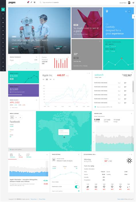 5 Dashboard Templates For Your Saas Application Saas Admin Templates