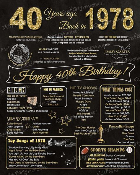 Tidbitsits The Top Tidbits From Th by Best 25 40th Birthday Gifts Ideas On 40th