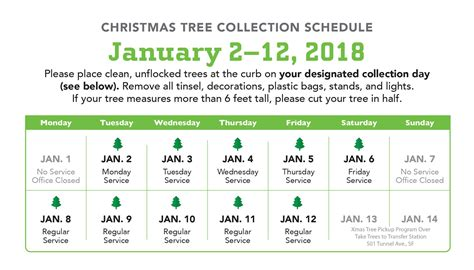 holiday tree recycling recology