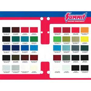 summit racing 171 2 stage system paint chip chart swccc 12