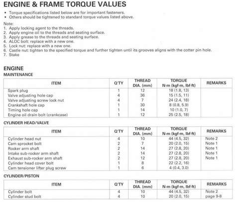 honda trx 400 ex wiring diagram schematic trx 400 atv