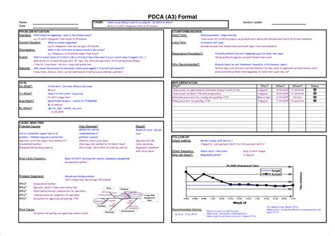 problem solving template excel a3 problem solving template 42446027 png pay stub template