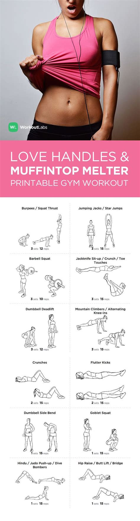 best exercise the 11 best muffin top exercises