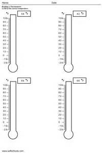 Fill In Thermometer Template by Blank Thermometer Worksheet Tecnologialinstante