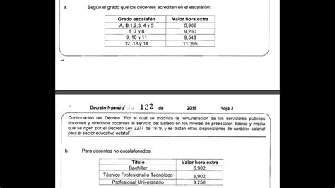 valor horas extras 2016 valor hora extra docente 2277 2016 youtube