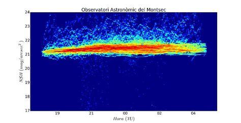 191 hay algo m 225 s asqueroso desmotivaciones que hay de nuevo en el cielo nocturno de noviembre de 2013 una misteriosa luz en el cielo