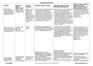 worksheet automatic thoughts worksheet luizah worksheet
