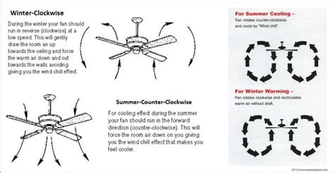 Which Way Does The Ceiling Fan Go In Winter by Ceiling Fan Direction Which Way Should Ceiling Fan