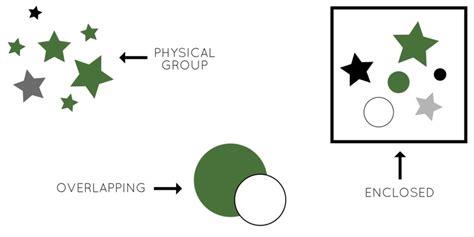 design elements proximity design principles gestalt theory the paper blog