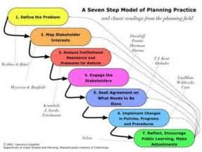 treppen planen planning steps