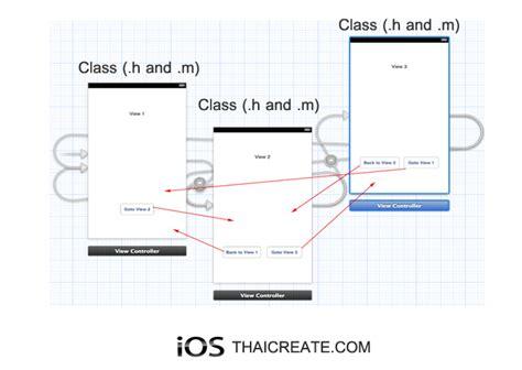iphone xib tutorial ios ม ข อส งส ยว า ระหว าง xib ก บ storyboard