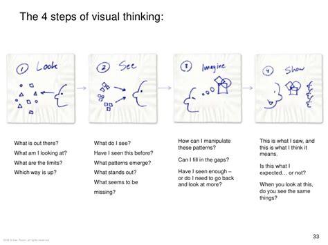 visual thinking danroam the back of the napkin dan roam