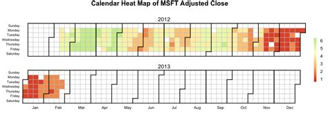 Calendar Heatmap R How To Use Black And White Fill Patterns Instead Of