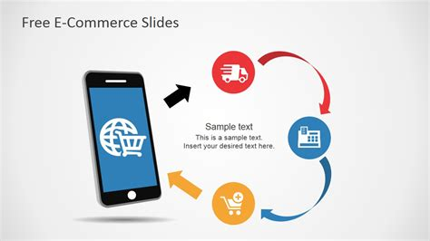 e commerce ppt templates free e commerce slides for powerpoint slidemodel
