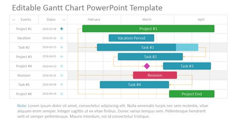 powerpoint gantt chart template project gantt chart powerpoint template slidemodel