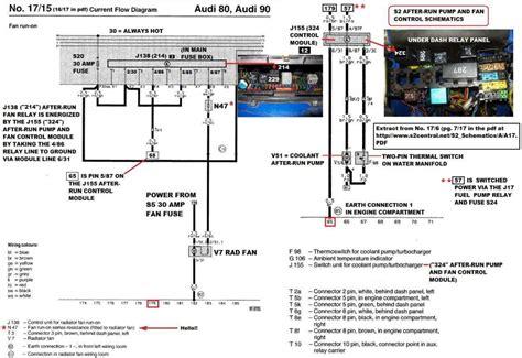 audi a4 b6 fan wiring diagram images wiring diagram