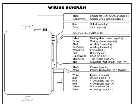 electrical wiring diagram for 2002 gmc envoy wiring