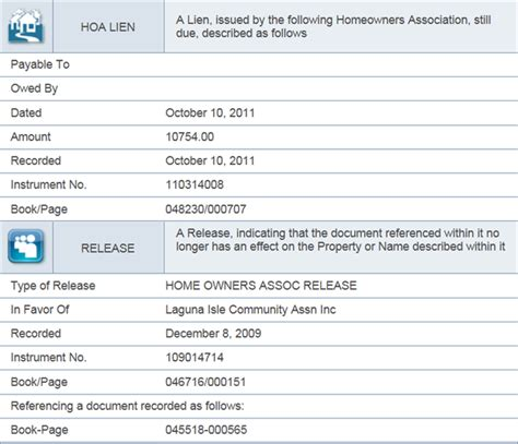 Residential Search Property Liens Report