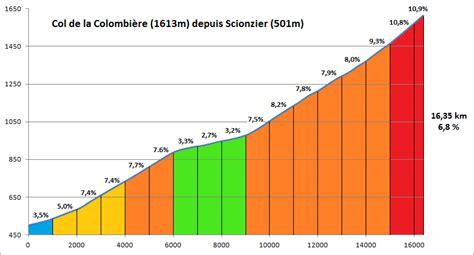 Plan B by Col De La Colombi 232 Re 1613 Cols Profil