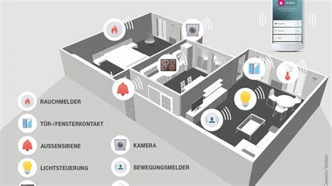 Smarthome De by Telekom Smart Home Das Magenta Smarthome System