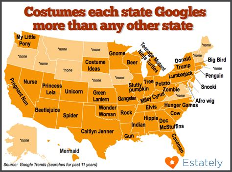 the top 10 most googled things of 2012 designtaxi com costume ideas each state googles more than any other state