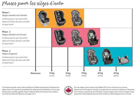 Banc D Auto Enfant by Si 232 Ges D Auto Pousettes Chaises Hautes Et Et Voyage