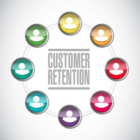 Customer Retention Description by The Customer Retention Definition You Need To Be A Better Salesperson Blitz Sales Software