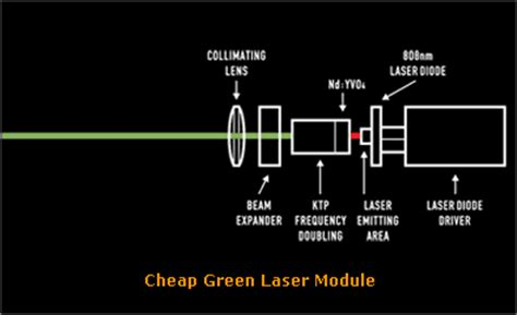 are laser diodes illegal in australia are laser diodes illegal in australia 28 images to 18 850nm 1000mw infrared ir laser diode