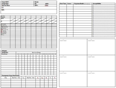 patient rounding template icu rounds presentation template tomyads info