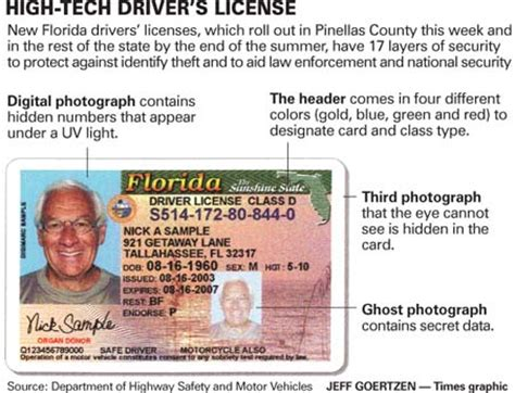 florida boating safety test answers florida dmv license lookup finest drivers license lookup