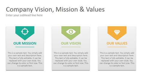 Vision and Mission Statements PowerPoint Presentation