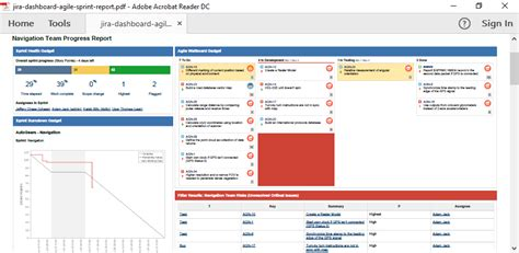 Solved Exporting Data From Jira Agile Jira Velocity Template