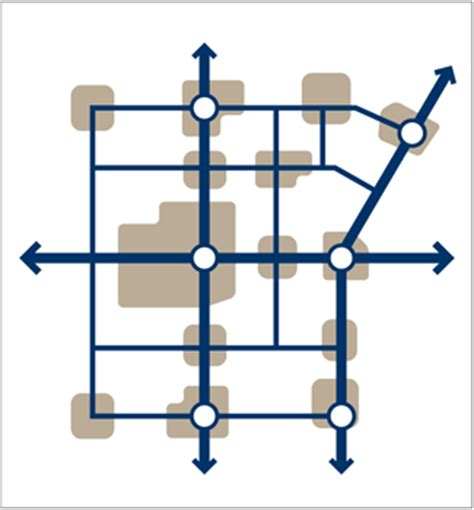 grid pattern road network index of graphics english transit supportive guideline