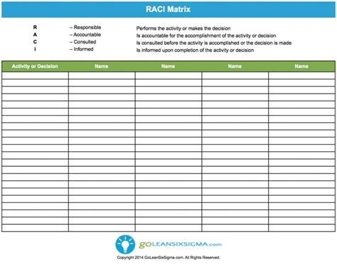 meeting productivity raci matrix template exle