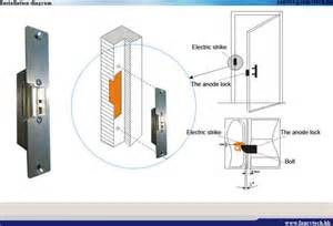 access electric door strike access wiring diagram free