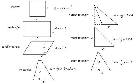 area formula geometry area formulas car interior design